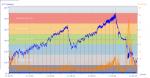 измерение пульса на разных соотношениях трансмиссии (сырой график)
